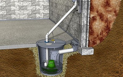 North Carolina Sump Pump Installation and Repair