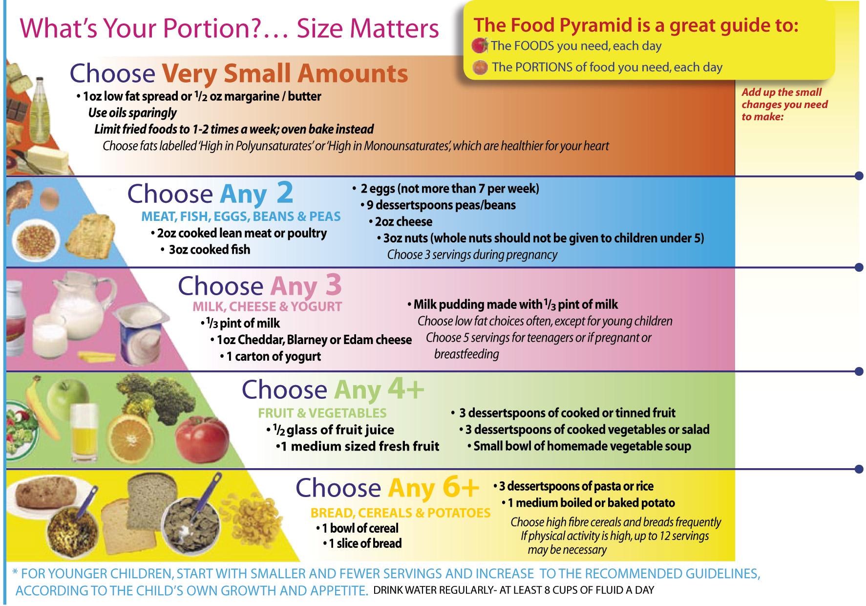 Nutrition86fa