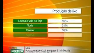 Produção de Lixo em Portugal