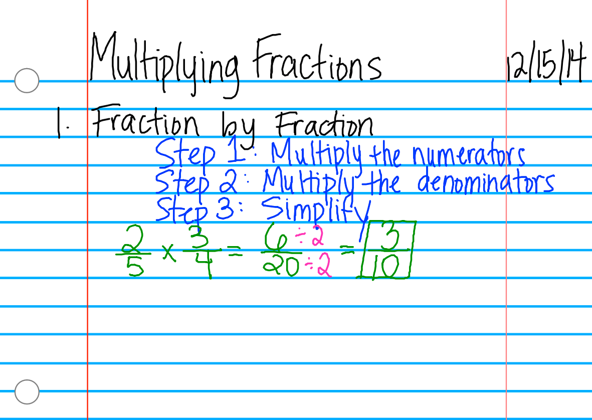 Multiplying Fractions Mixed Numbers Amp Improper Fractions