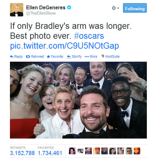 Ellen's Oscars celebrity #selfie got 1M+ retweets in an hour, now has more than 3M.