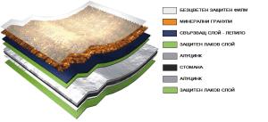 roca layers info