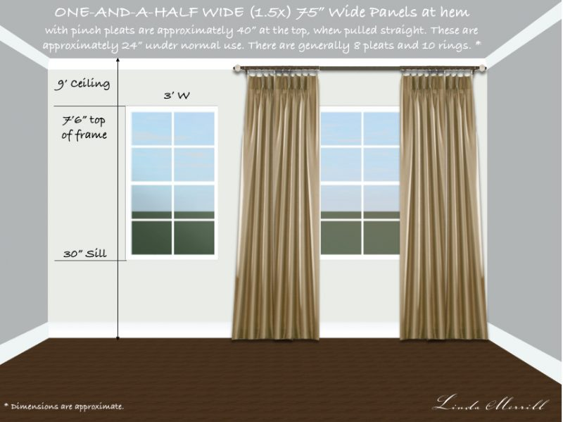Drapery panel 1.5 width single window tall