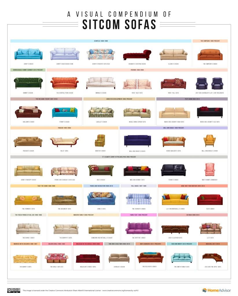 A-visual-compendium-of-sitcom sofas