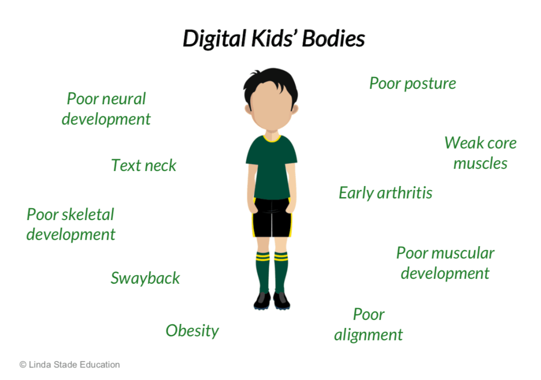 What exactly is the impact of technology on the developing child? And what can we do about it?