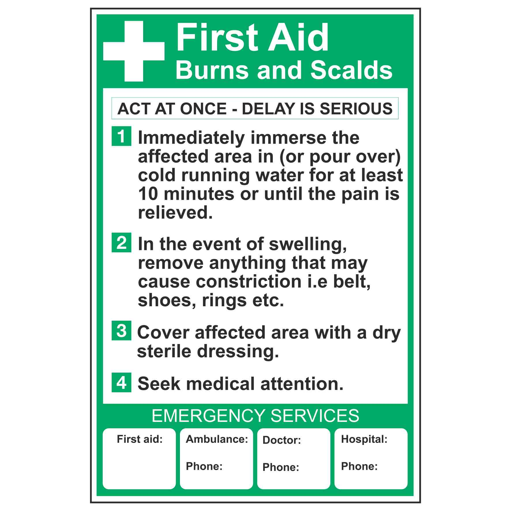 Basic First Aid For Burns