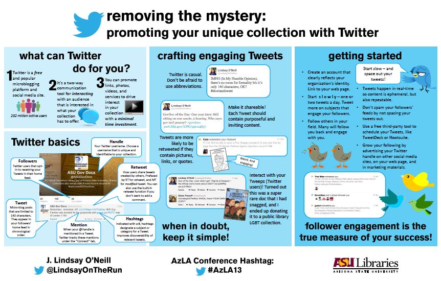 Conference poster for 2014 Arizona Library Association presentation
