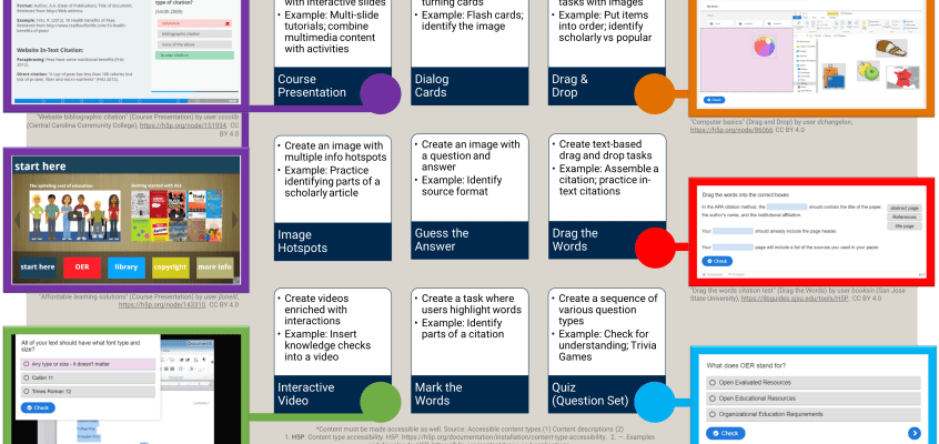 ALA Poster Teaser Infographic: Accessible H5P Activities