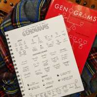 Sketchnote: Genogram Symbol Key + Printable Flashcards