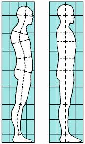 rolfing experiment what to expect
