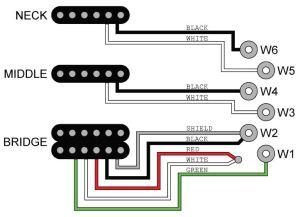 JTV Pickup Wiring Diagrams  JTV  Shuriken  Variax