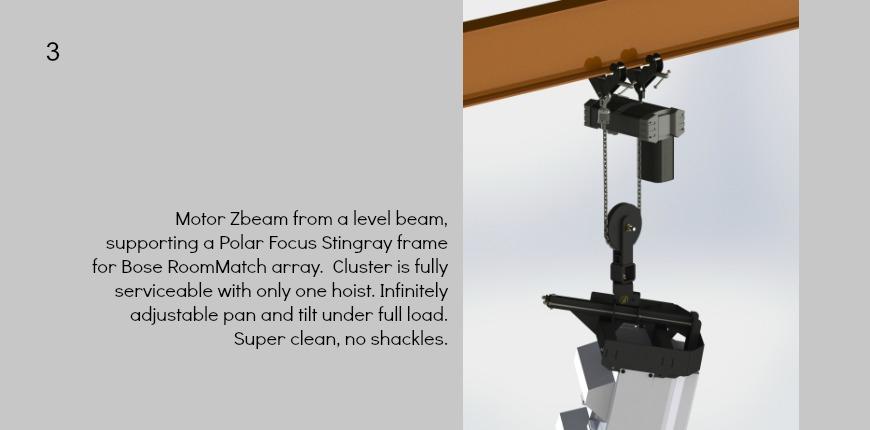 Polar Focus Stingray frame for Bose RoomMatch