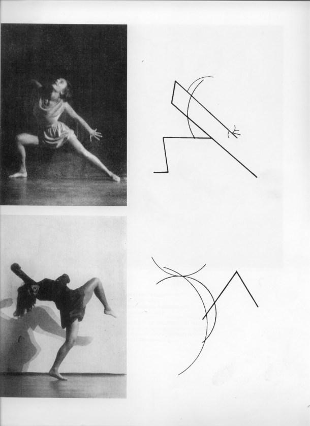 palucca Kandinsky