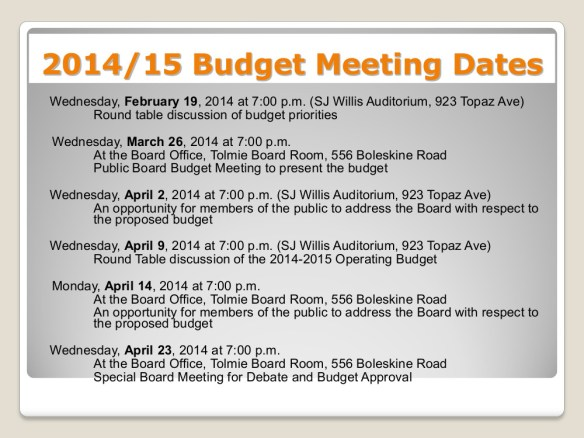 February Budget meeting update