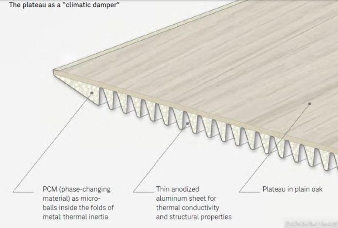 trapezi klima1