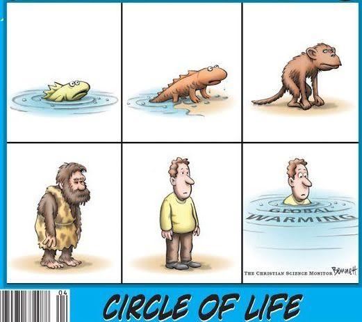 Η εξέλιξη του ανθρώπου20