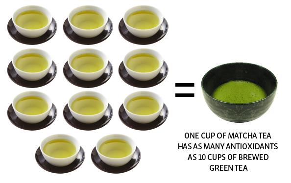 Τσάι matcha1