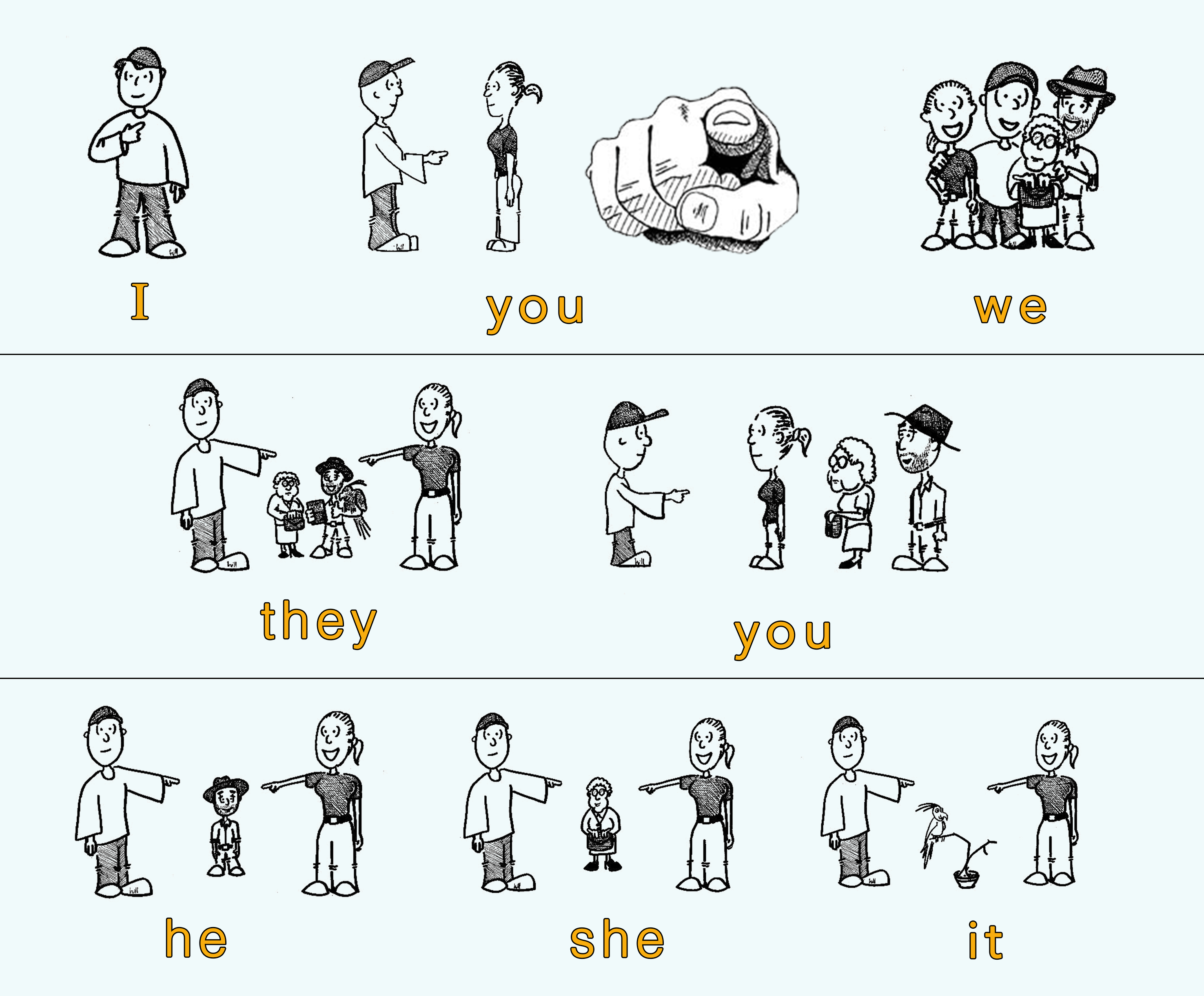 Personal Pronouns And The Verbs Be And Have