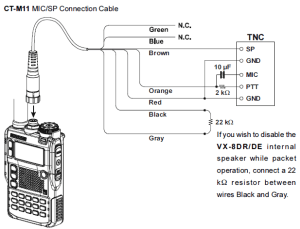 Reverse Engineering the Yaesu VX8DR GPS Interface   Lingnik : Taylor J Meek