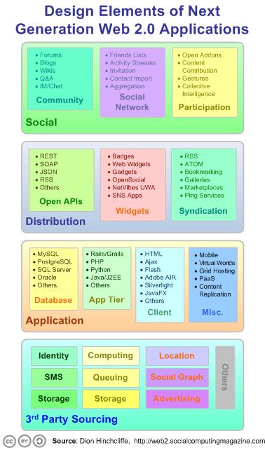 designelements_nextgen_web2