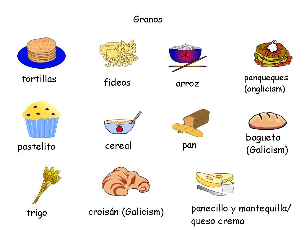 Images About Spanish Resources Espanol