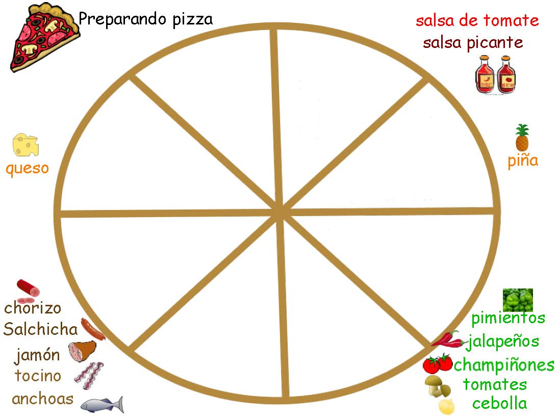 Spanish Project Idea Preparando Pizza Land Of