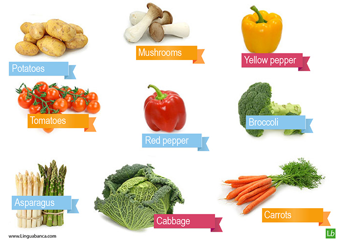 words for vegetables in English