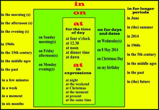 Предлоги в английском языке at, on, in (время)