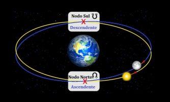 nodos-lunares-astrologia