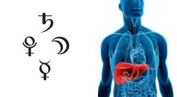 vesicula-biliar-e-astrologia-da-saude-mapa-astral