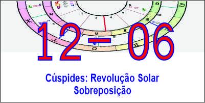 cuspide-casa-12-revolucao-solar-na-casa-6-natal