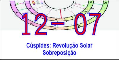 cuspide-casa-12-revolucao-solar-na-casa-7-natal