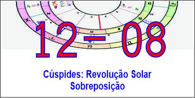 cuspide-casa-12-revolucao-solar-na-casa-8-natal