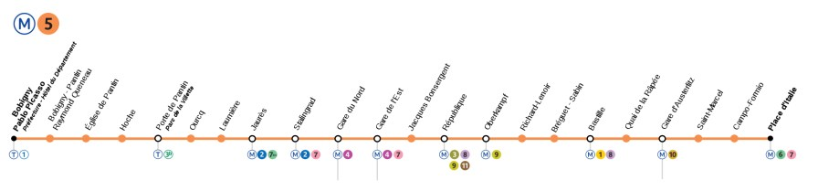 Metro_Paris_M5-plan