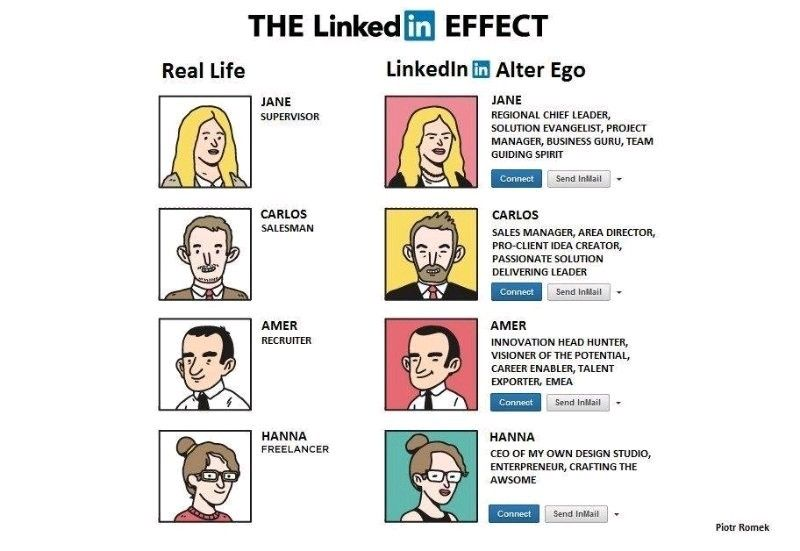 Caricature for LinkedIn job titles meme