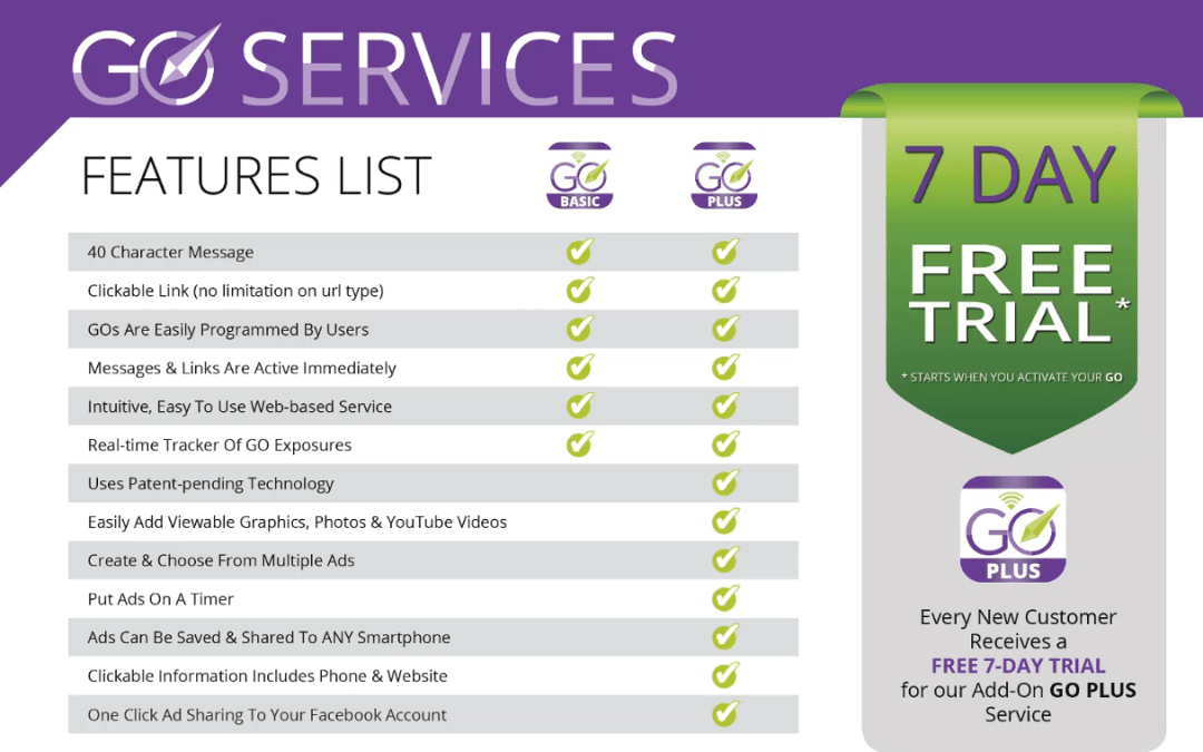 Go Services Features list