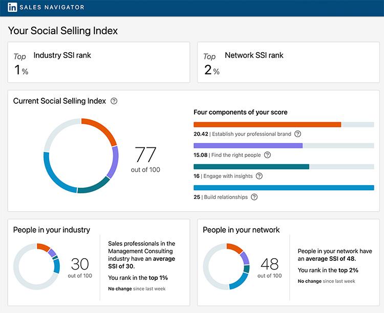 Linkedin ssi social sales index