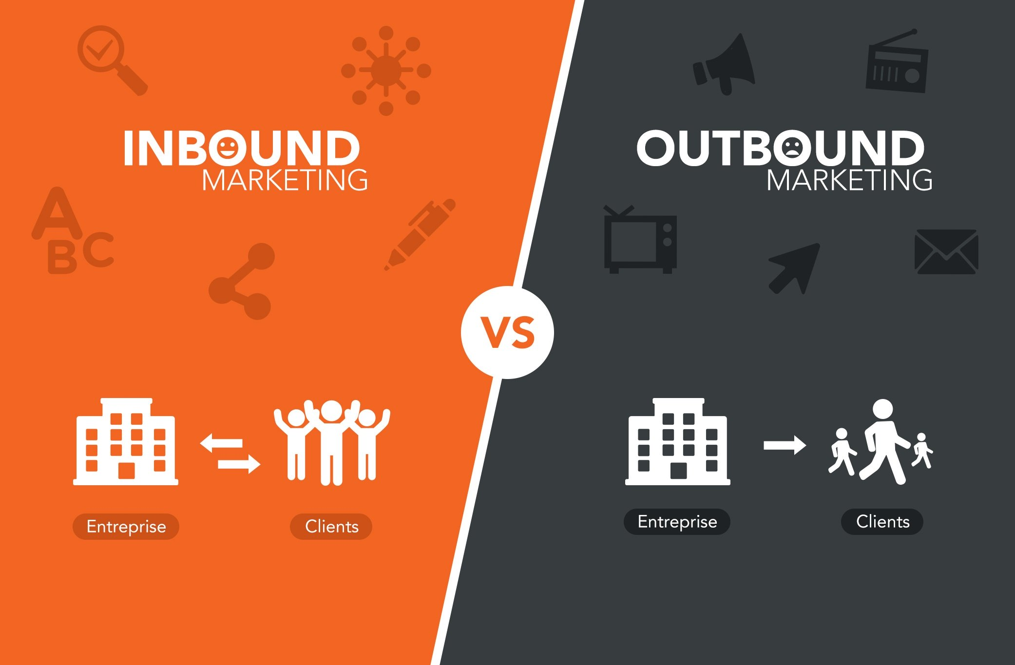 4 Outbound Marketing Best Practices