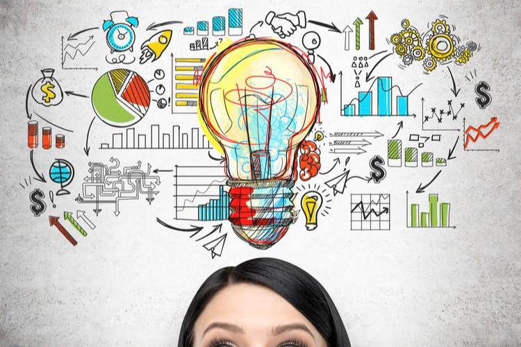 Entrepreneur Practices