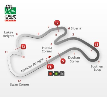 track_circuit__PHILL