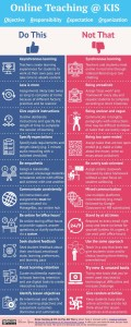 Infographic - Infographic