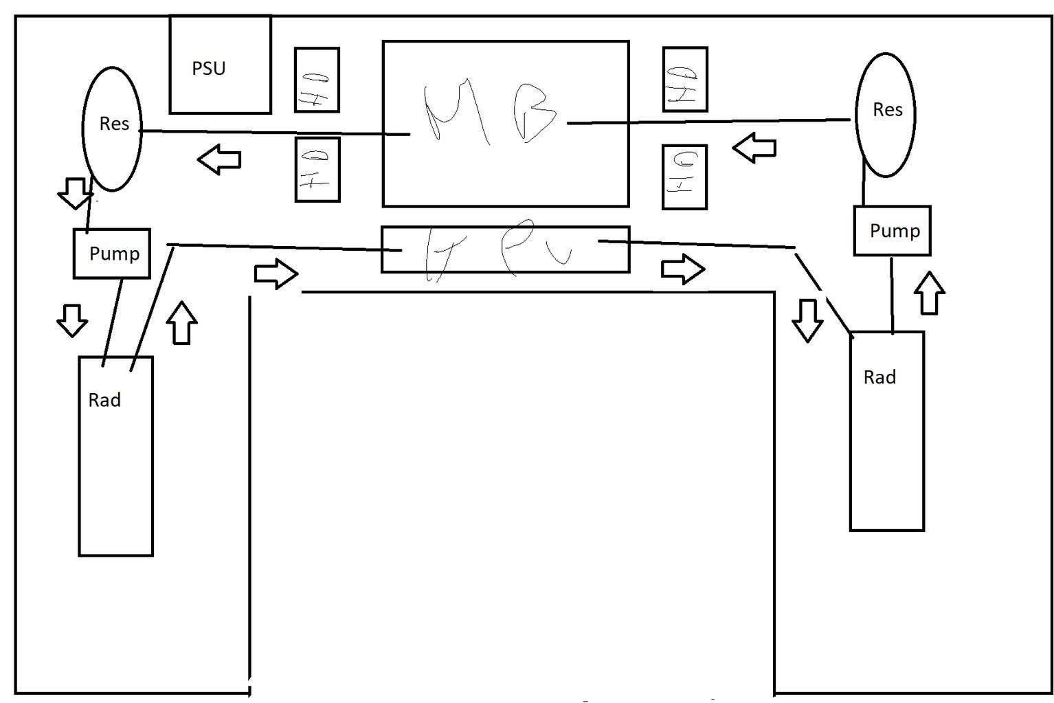 Custom Desk Pc Help