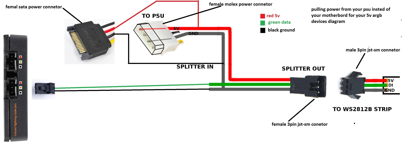 corsair lighting node pro or other hub