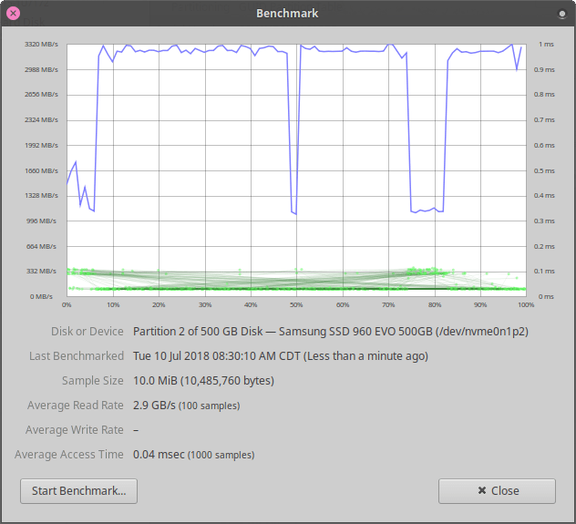 Main SSD drive