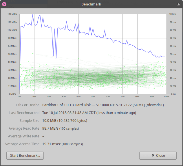 Second traditional drive with cache