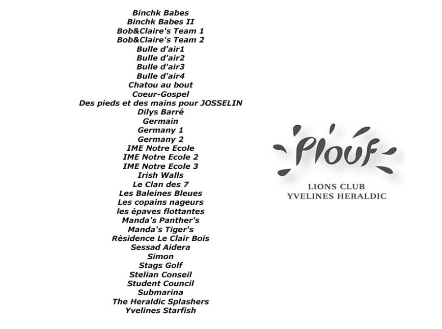 Plouf 2015 Team Names