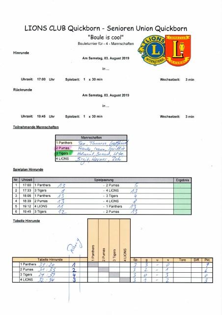 LCQ-2019-Boule-00-Ergebnis-1
