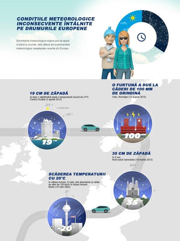 Road_Lab_Meteo_Infographic_RO-1_599x800