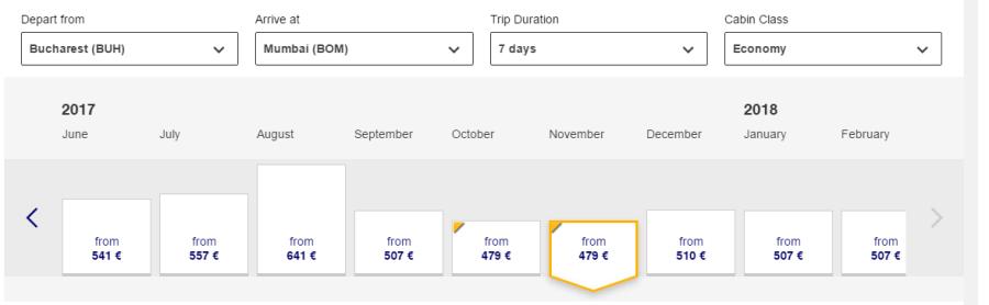 promoție-Lufthansa-Mumbai