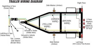 How to wire your vintage camper trailer